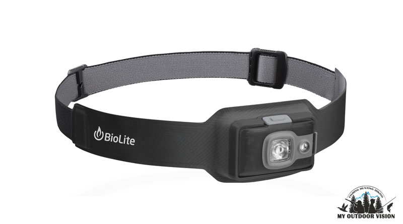 The Biolite Headlamp 200 Review